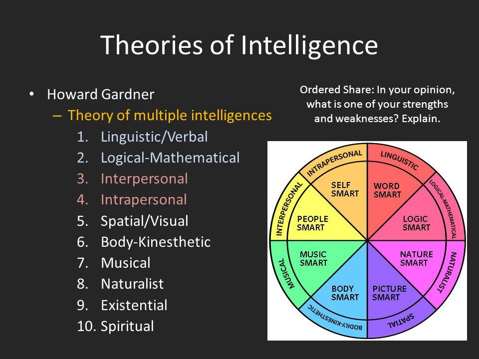 Howard Gardner Multiple Intelligences Worksheets psychological – Multiple Intelligences Worksheets