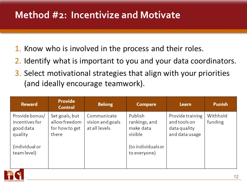 12 Method #2: Incentivize and Motivate 1.Know who is involved in the process and their roles.