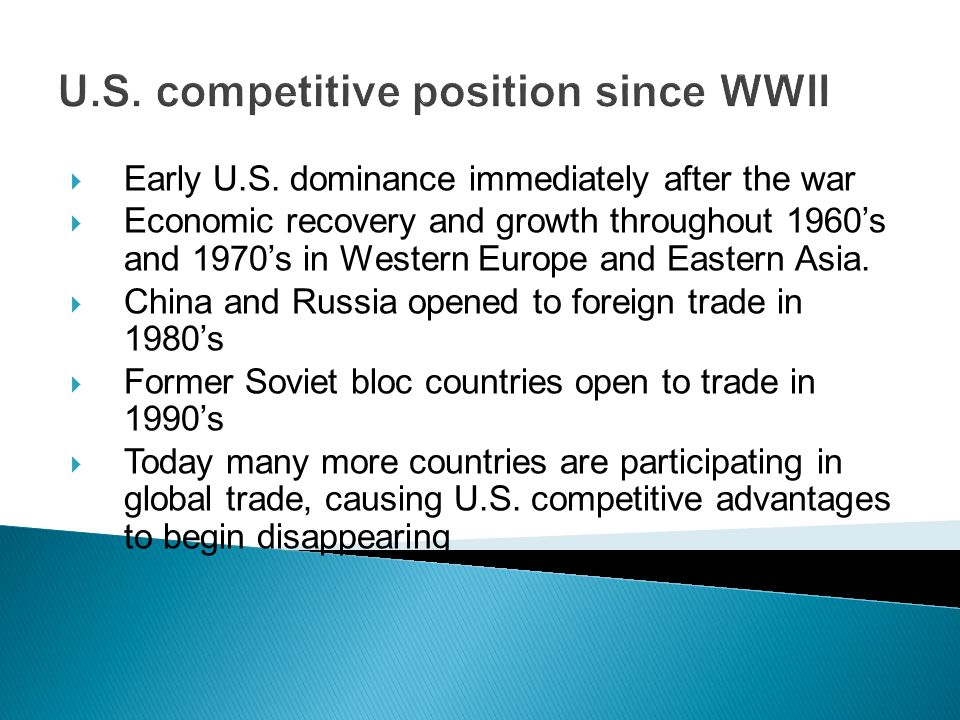 U.S. competitive position since WWII  Early U.S.