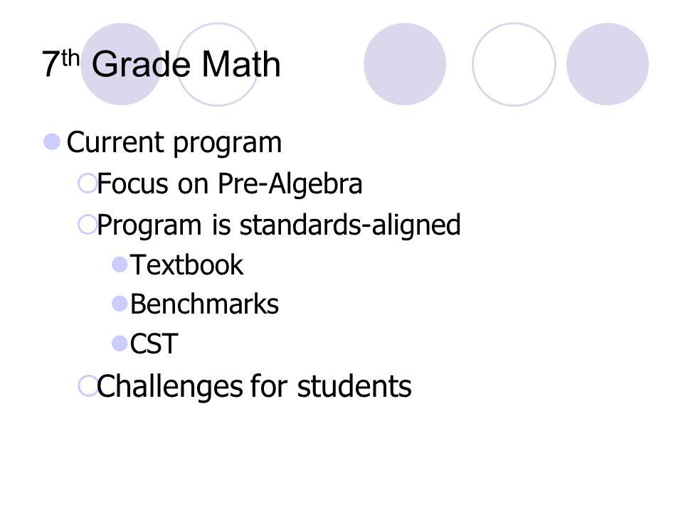 fads essay 7th grade
