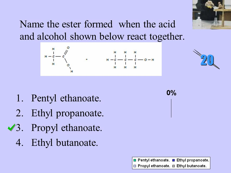 CHEMISTRY DEPARTMENT WAID ACADEMY CARBOXYLIC ACIDS AND ESTERS ...
