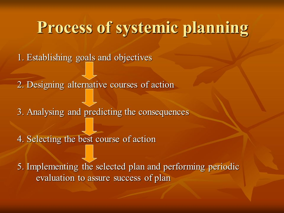 Process of systemic planning 1. Establishing goals and objectives 2. Designing alternative courses of action 3. Analysing and predicting the consequen
