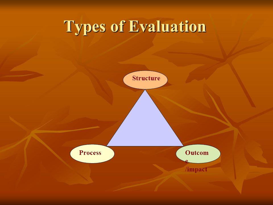 Types of Evaluation ProcessOutcom e /impact Structure
