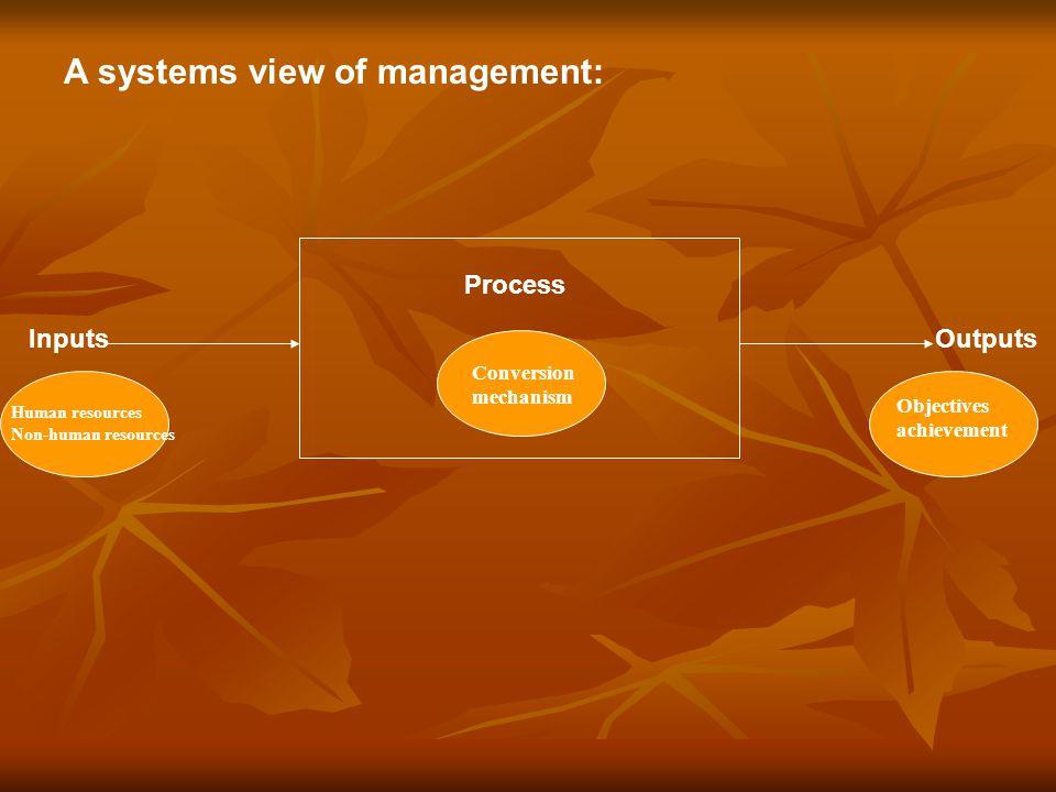 Process InputsOutputs A systems view of management: Human resources Non-human resources Conversion mechanism Objectives achievement