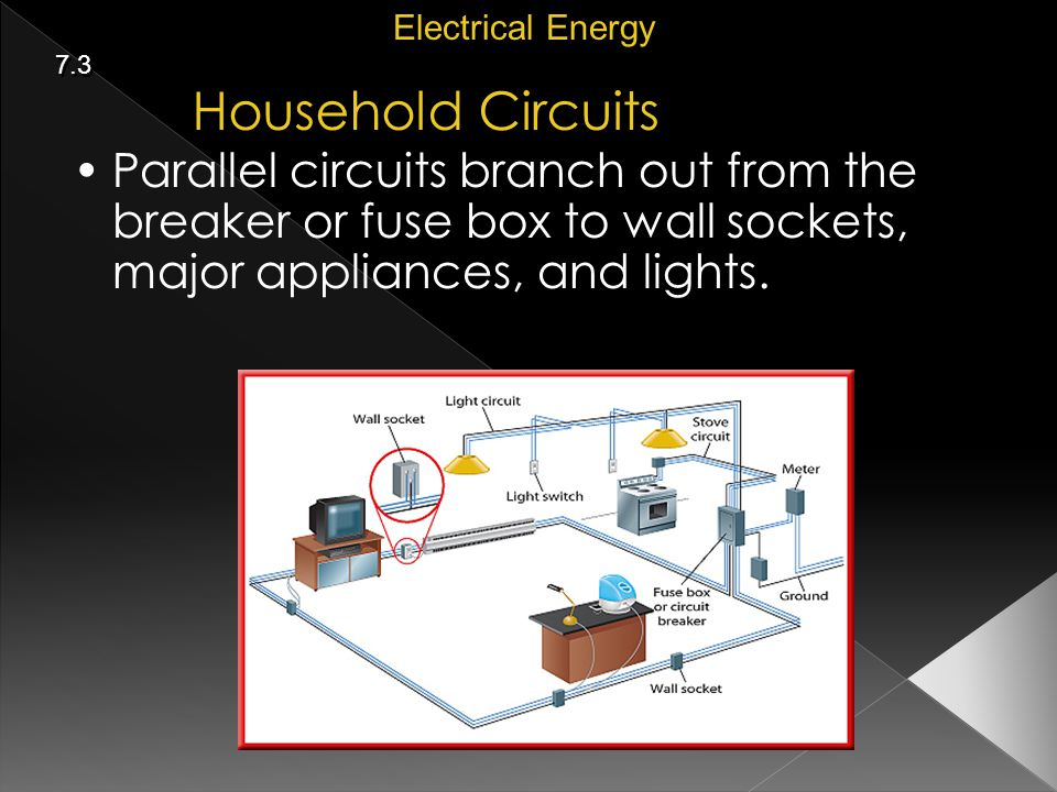 Household Circuits Parallel circuits branch out from the breaker or fuse box to wall sockets, major appliances, and lights.