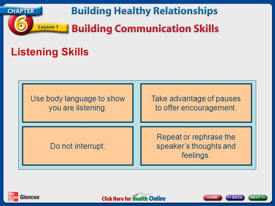 Listening Skills Use body language to show you are listening.