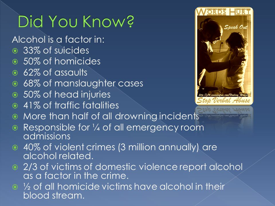 Alcohol is a factor in:  33% of suicides  50% of homicides  62% of assaults  68% of manslaughter cases  50% of head injuries  41% of traffic fatalities  More than half of all drowning incidents  Responsible for ¼ of all emergency room admissions  40% of violent crimes (3 million annually) are alcohol related.