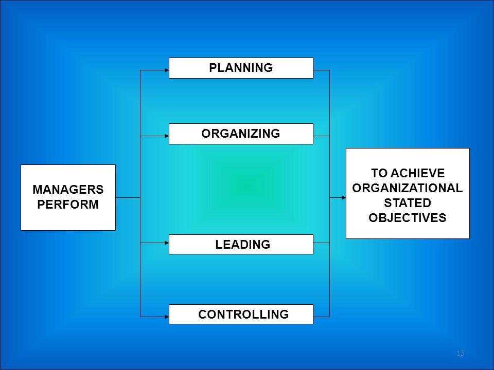 OTHER SKILLS Basic Knowledge Management Skills Communication Skills Decision Making Skills 12
