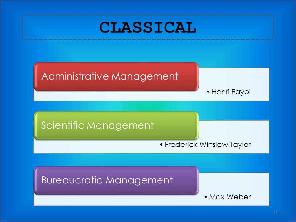 CHAPTER 2: SOME SCHOOLS OF MANAGEMENT 17