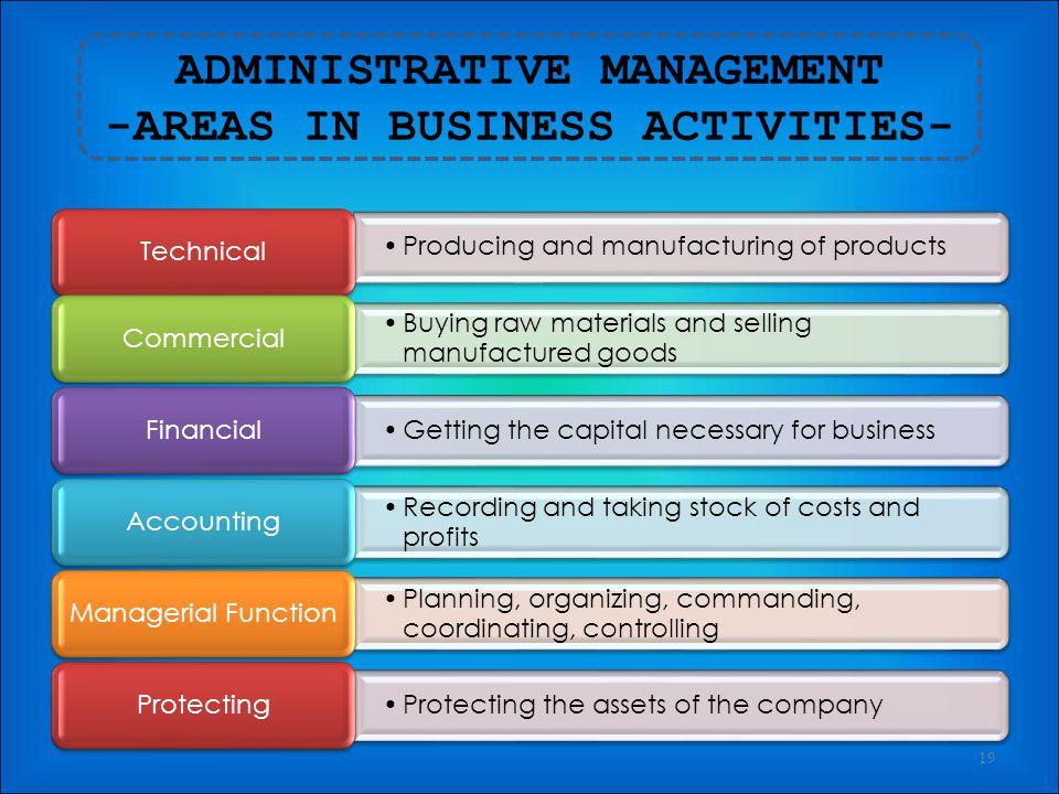 CLASSICAL 18 Henri Fayol Administrative Management Frederick Winslow Taylor Scientific Management Max Weber Bureaucratic Management