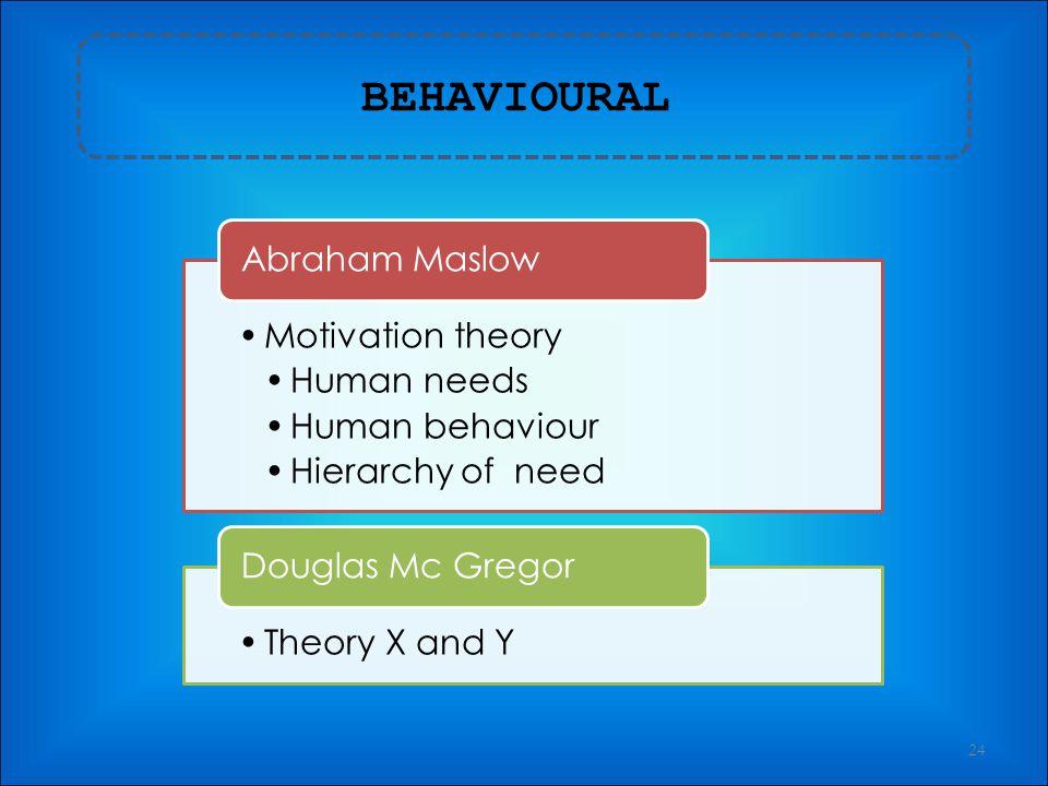 HUMAN RELATIONS SCHOOL - HAWTHORNE STUDIES - 23 Hawthorne Studies The Test Room Studies Interviewing Studies Observational Studies