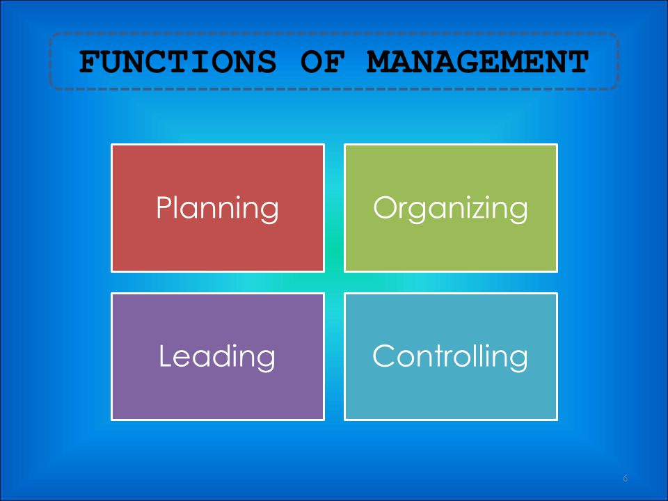 FUNCTIONS OF MANAGEMENT Planning, Organizing, Leading, Controlling Newman and Summer Planning, Organizing, Staffing, Directing, Coordinating, Reportin
