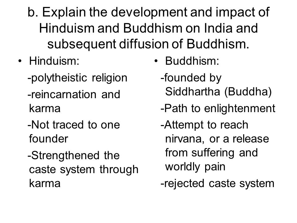 I need help comparing and contrasting hinduism and buddhism?