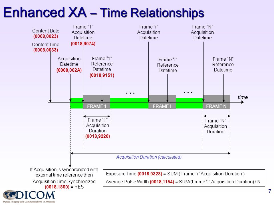 Famous What Is Frame Of Reference In Communication Model - Frames ...