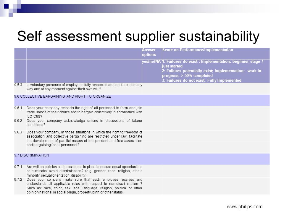 Self assessment supplier sustainability Answer options Score on Performance/Implementation yes/no/NA1: Failures do exist ; Implementation: beginner stage / just started 2: Failures potentially exist; Implementation: work in progress, > 50% completed 3: Failures do not exist; Fully Implemented 9.5.3Is voluntary presence of employees fully respected and not forced in any way and at any moment against their own will .