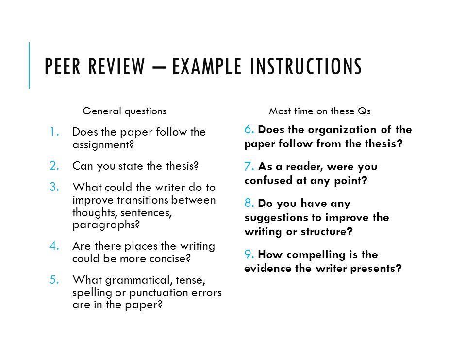 Peer reviewed essays