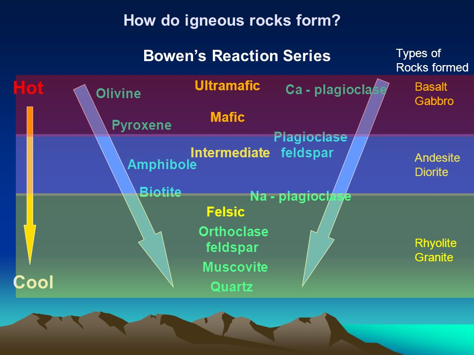 Igneous Rocks - ppt download