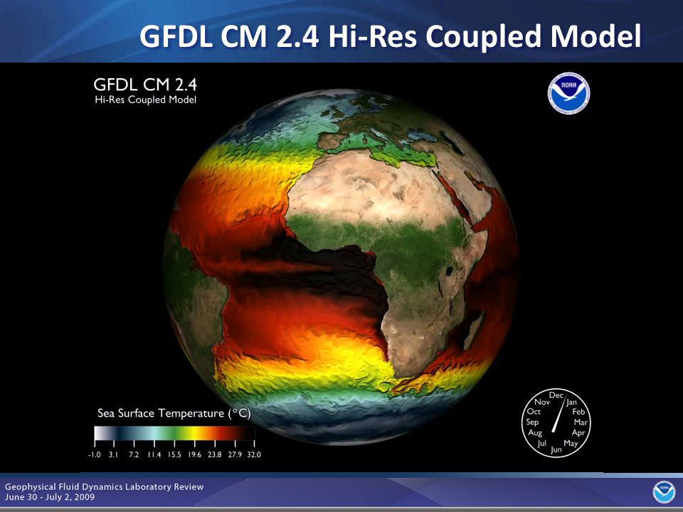 11 GFDL CM 2.4 Hi-Res Coupled Model