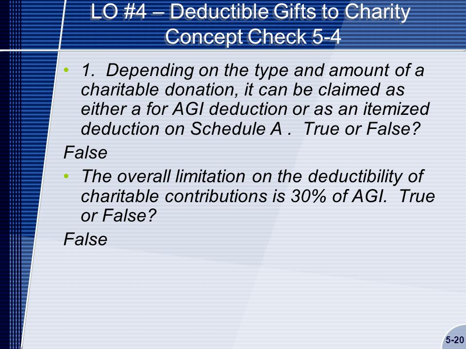 5-20 LO #4 – Deductible Gifts to Charity Concept Check 5-4 1.