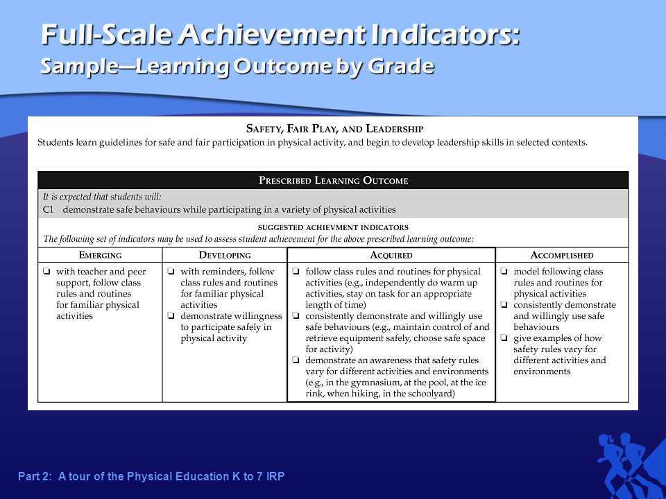Full-Scale Achievement Indicators: Sample—Learning Outcome by Grade Part 2: A tour of the Physical Education K to 7 IRP