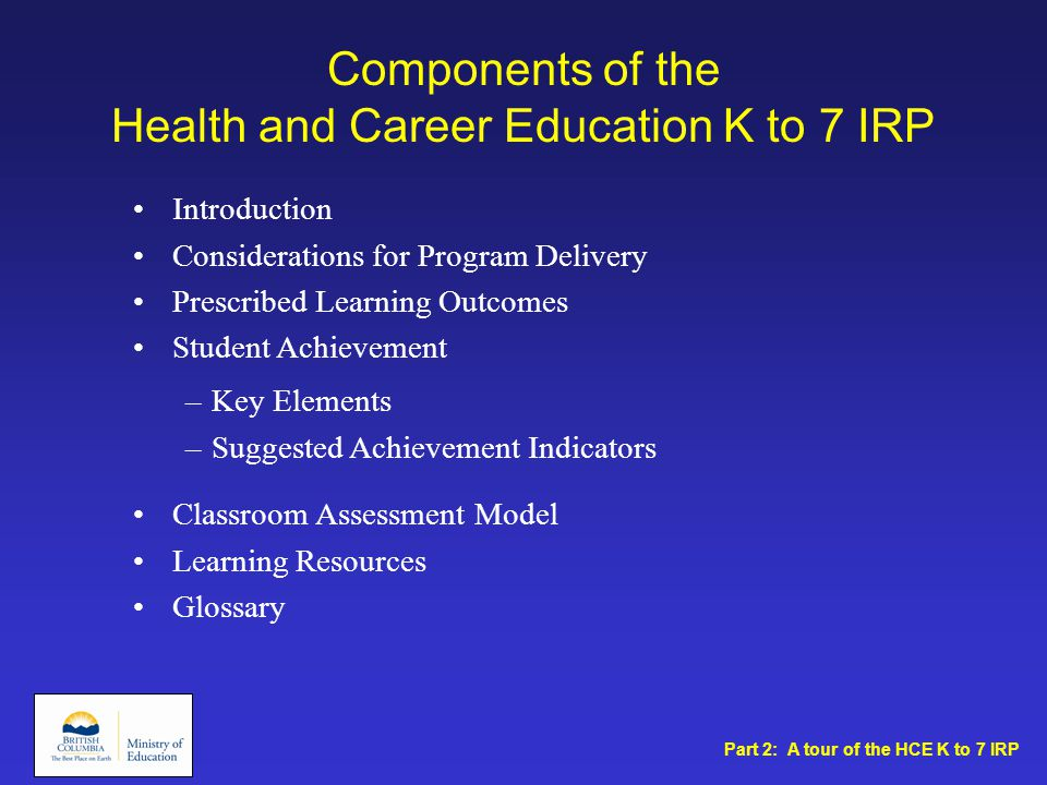 Components of the Health and Career Education K to 7 IRP Introduction Considerations for Program Delivery Prescribed Learning Outcomes Student Achievement Classroom Assessment Model Learning Resources Glossary –Key Elements –Suggested Achievement Indicators Part 2: A tour of the HCE K to 7 IRP