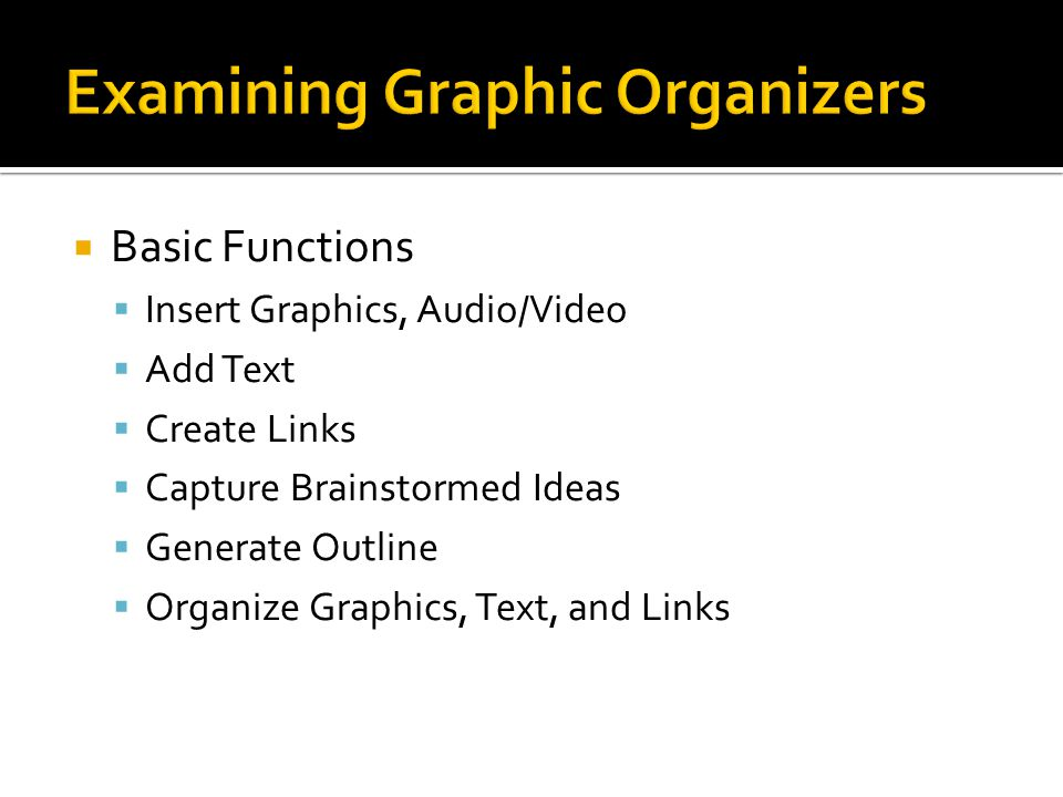  Basic Functions  Insert Graphics, Audio/Video  Add Text  Create Links  Capture Brainstormed Ideas  Generate Outline  Organize Graphics, Text, and Links