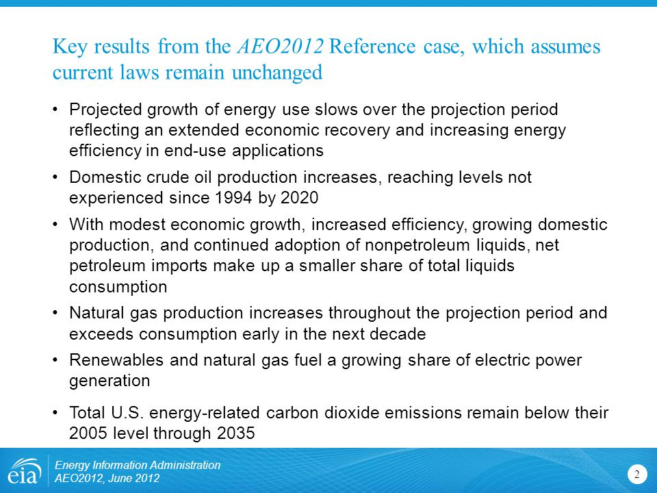 Key results from the AEO2012 Reference case, which assumes current laws remain unchanged 2 Energy Information Administration AEO2012, June 2012 Projected growth of energy use slows over the projection period reflecting an extended economic recovery and increasing energy efficiency in end-use applications Domestic crude oil production increases, reaching levels not experienced since 1994 by 2020 With modest economic growth, increased efficiency, growing domestic production, and continued adoption of nonpetroleum liquids, net petroleum imports make up a smaller share of total liquids consumption Natural gas production increases throughout the projection period and exceeds consumption early in the next decade Renewables and natural gas fuel a growing share of electric power generation Total U.S.