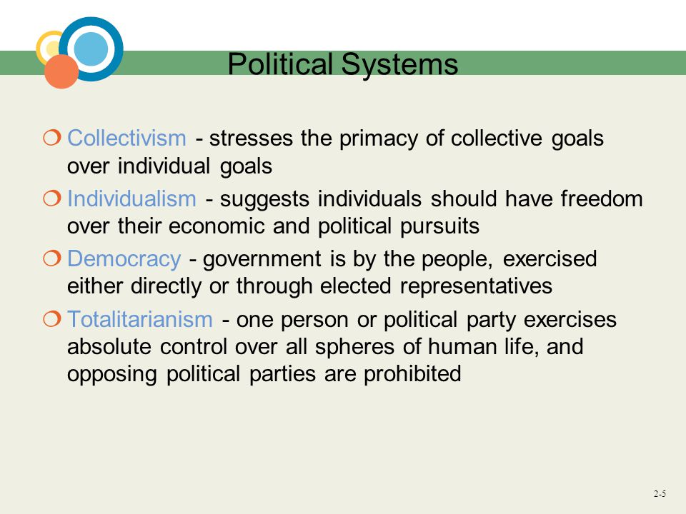 2-5 Political Systems  Collectivism - stresses the primacy of collective goals over individual goals  Individualism - suggests individuals should have freedom over their economic and political pursuits  Democracy - government is by the people, exercised either directly or through elected representatives  Totalitarianism - one person or political party exercises absolute control over all spheres of human life, and opposing political parties are prohibited