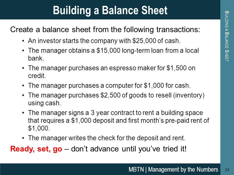 balance sheet maker pike productoseb co