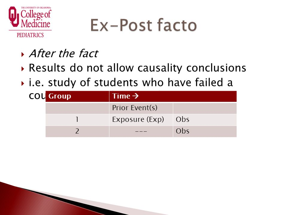  After the fact  Results do not allow causality conclusions  i.e.