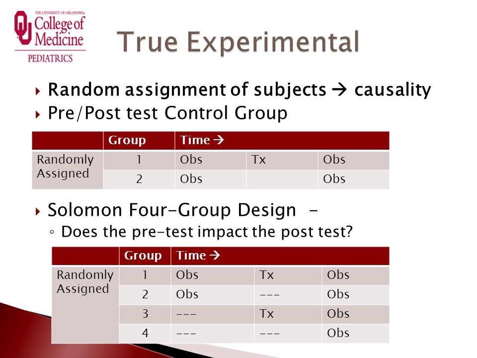  Random assignment of subjects  causality  Pre/Post test Control Group  Solomon Four-Group Design - ◦ Does the pre-test impact the post test.