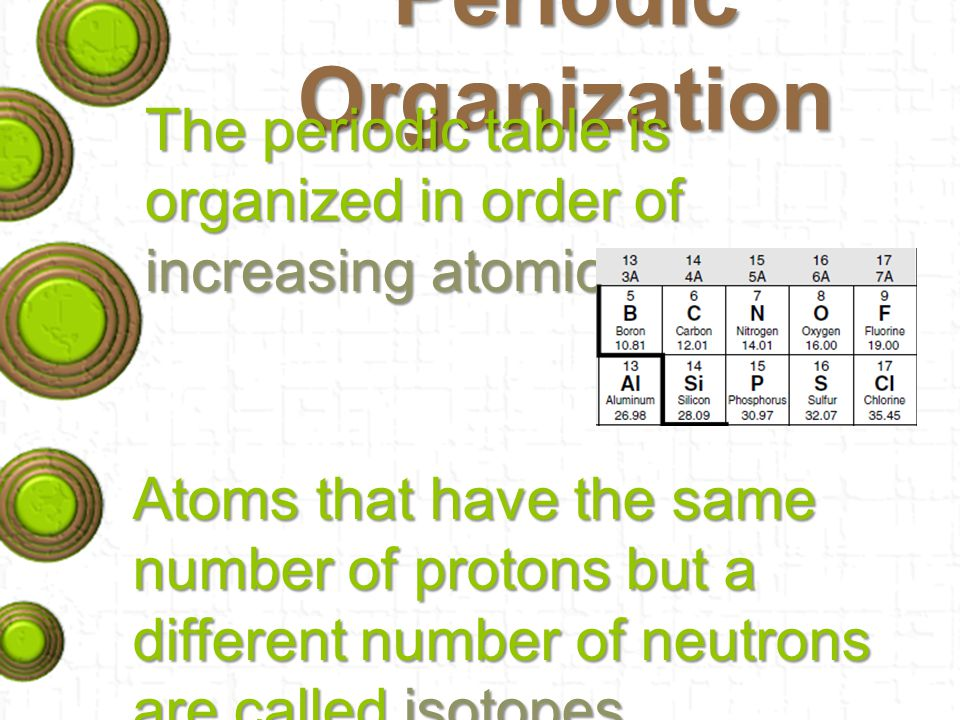 Atomic mass number isotopes the periodic table ppt download 3 periodic organization the periodic table urtaz Gallery