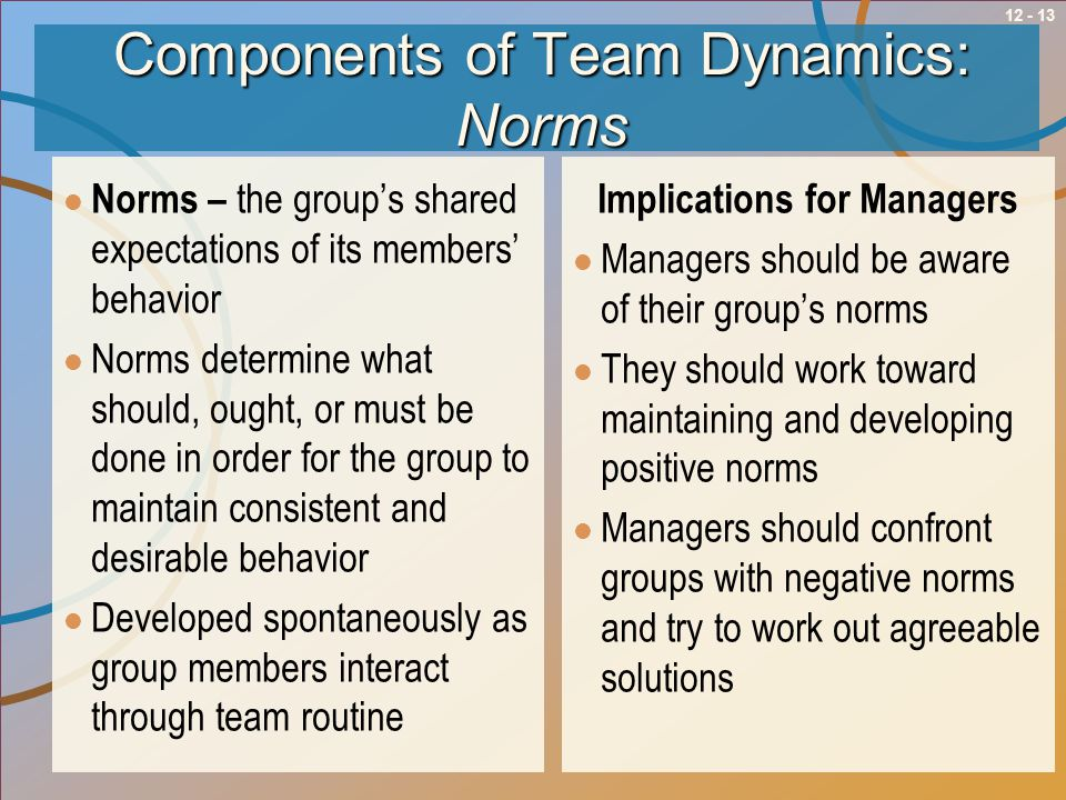 12 - 13Components of Team Dynamics: Norms Norms – the group's shared expectations of its members' behavior Norms determine what should, ought, or must