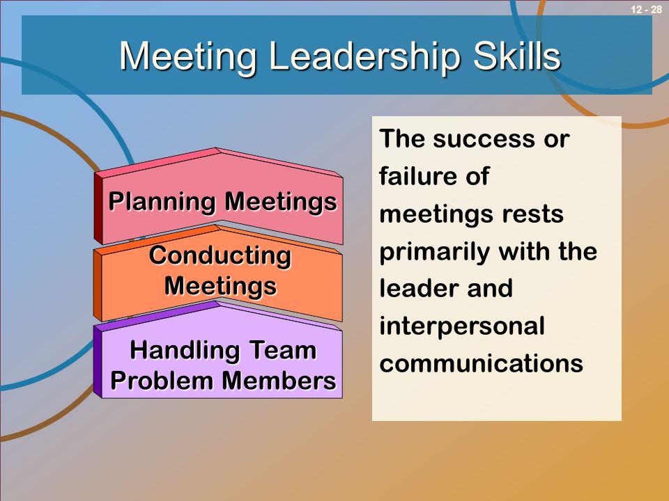 12 - 28Meeting Leadership Skills Planning Meetings Conducting Meetings Handling Team Problem Members The success or failure of meetings rests primaril