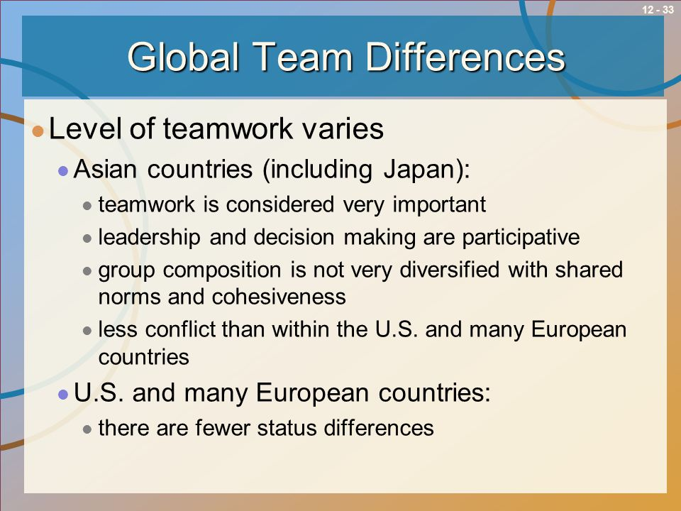 12 - 33Global Team Differences Level of teamwork varies Asian countries (including Japan): teamwork is considered very important leadership and decisi