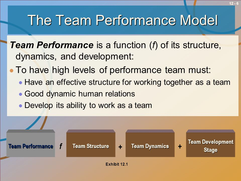 12 - 6The Team Performance Model Team Performance is a function (f) of its structure, dynamics, and development: To have high levels of performance te