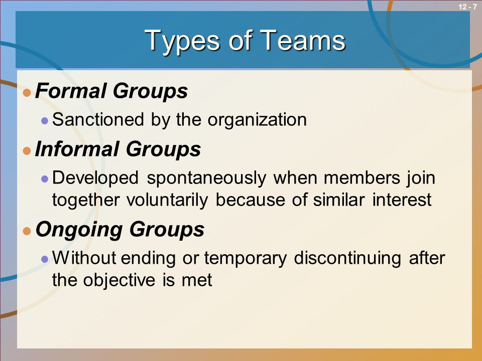 12 - 7Types of Teams Formal Groups Sanctioned by the organization Informal Groups Developed spontaneously when members join together voluntarily becau