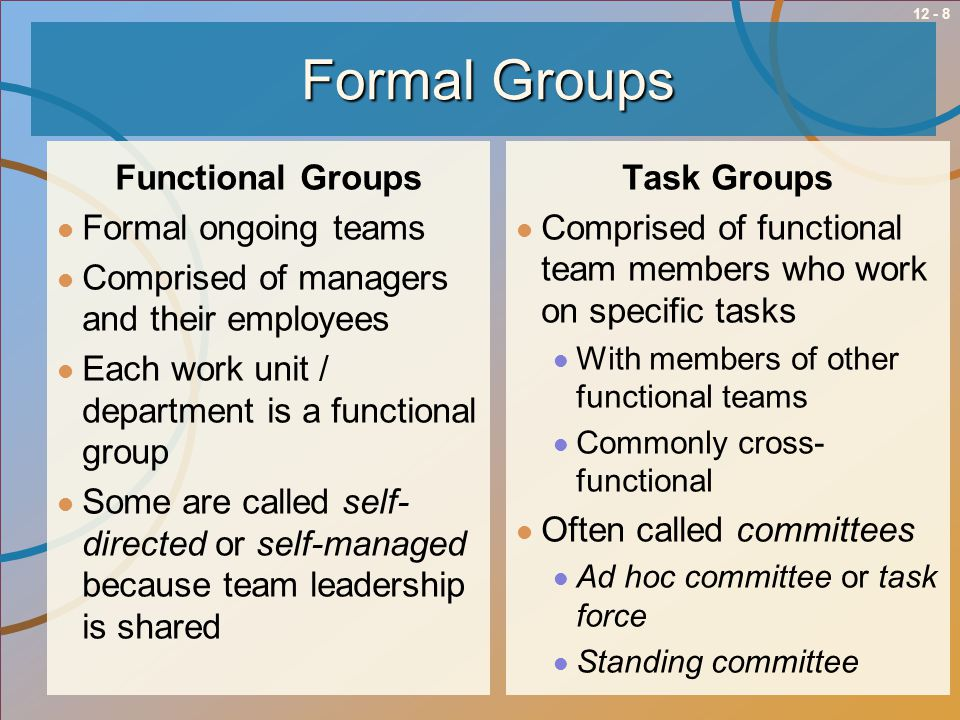 12 - 8Formal Groups Functional Groups Formal ongoing teams Comprised of managers and their employees Each work unit / department is a functional group