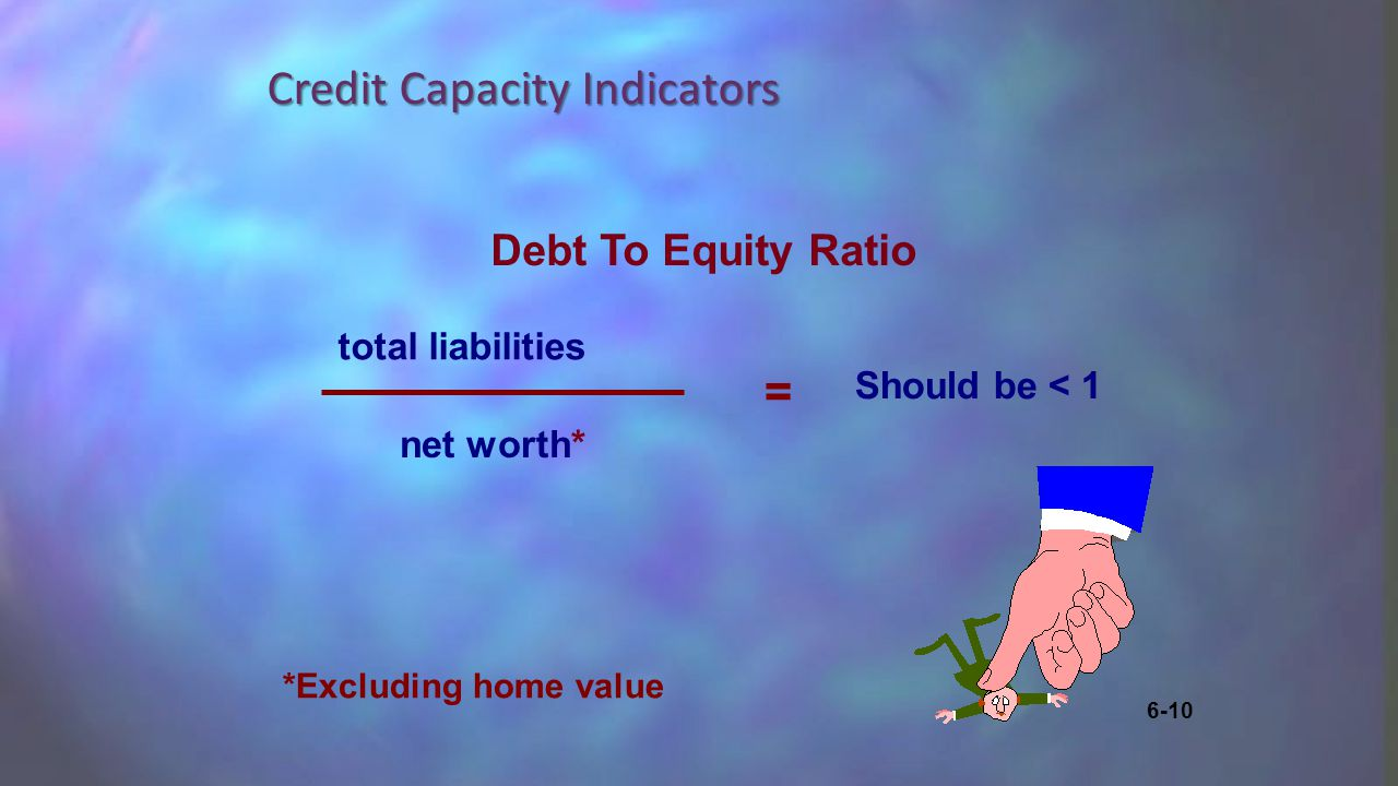 Credit Capacity Indicators Debt To Equity Ratio total liabilities net worth* = Should be < 1 *Excluding home value 6-10