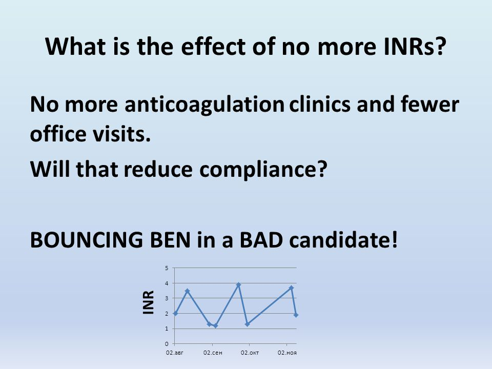 What is the effect of no more INRs. No more anticoagulation clinics and fewer office visits.