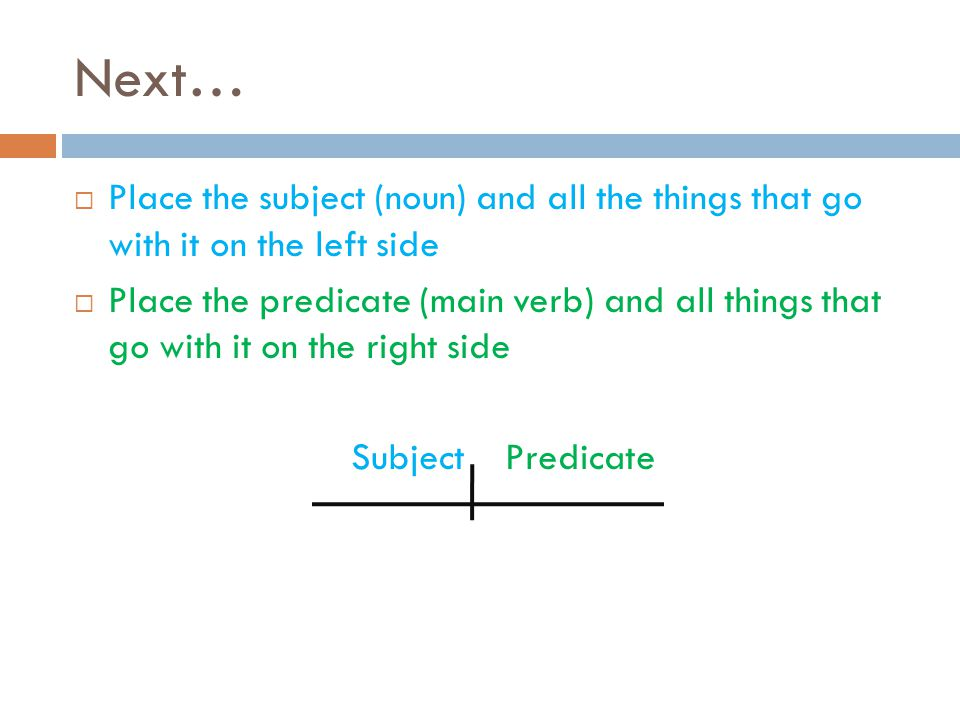 diagramming begins   what is diagramming   sentence analysis    next   place the subject  noun  and all the things that go