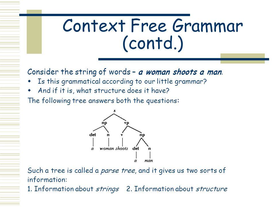 Context Free Grammar (contd.) Consider the string of words – a woman shoots a man.