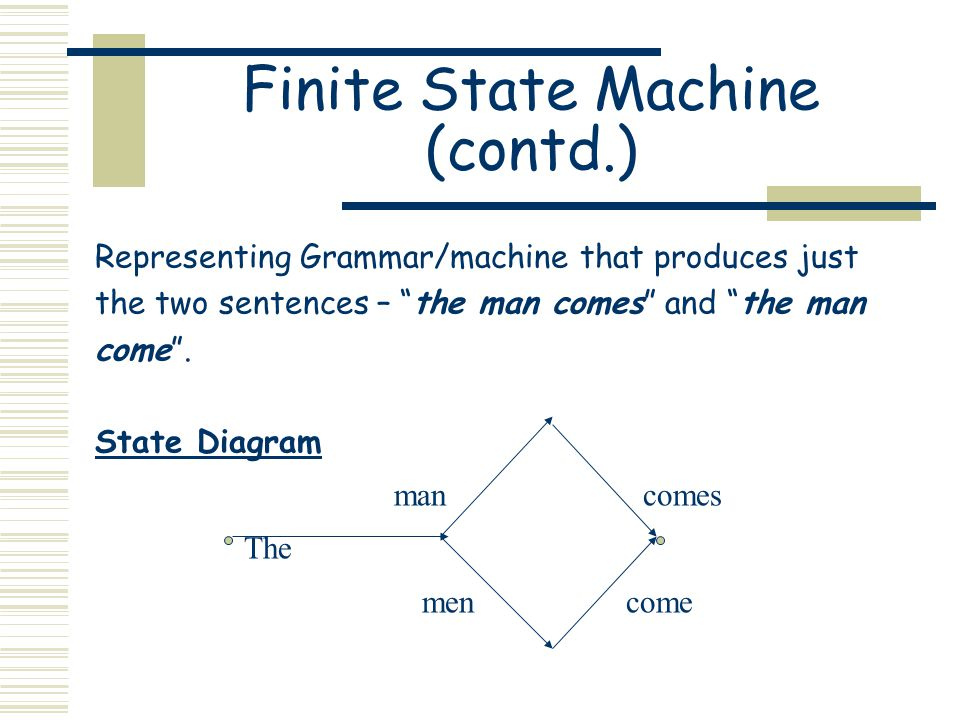 Finite State Machine (contd.) Representing Grammar/machine that produces just the two sentences – the man comes and the man come .