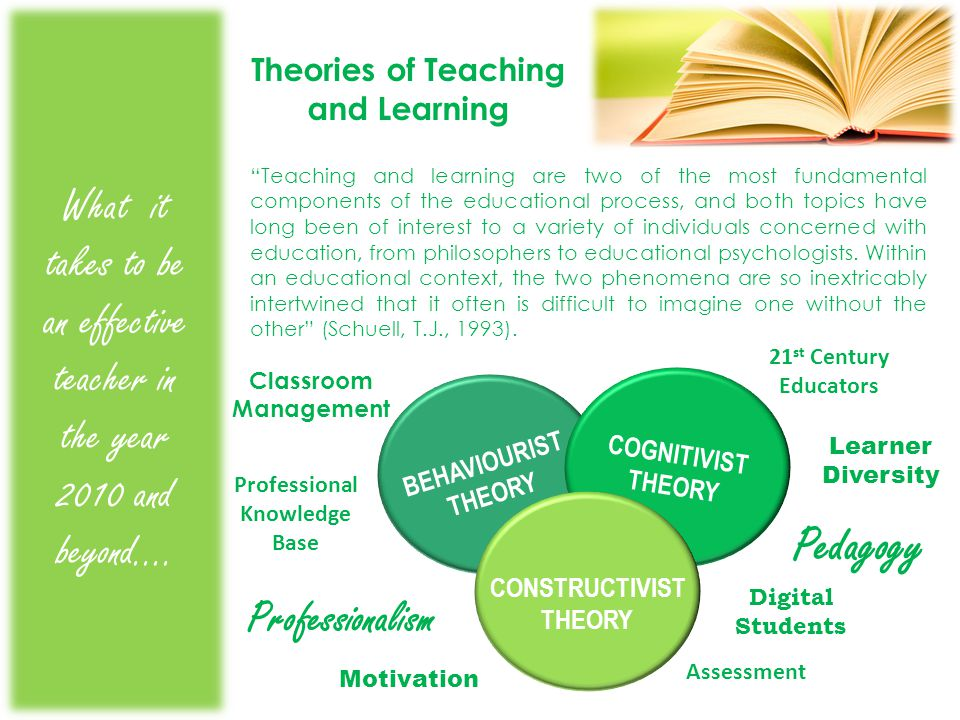 theories of learning for classrooms Browse classroom, cognitive and theory content selected by the elearning learning community.