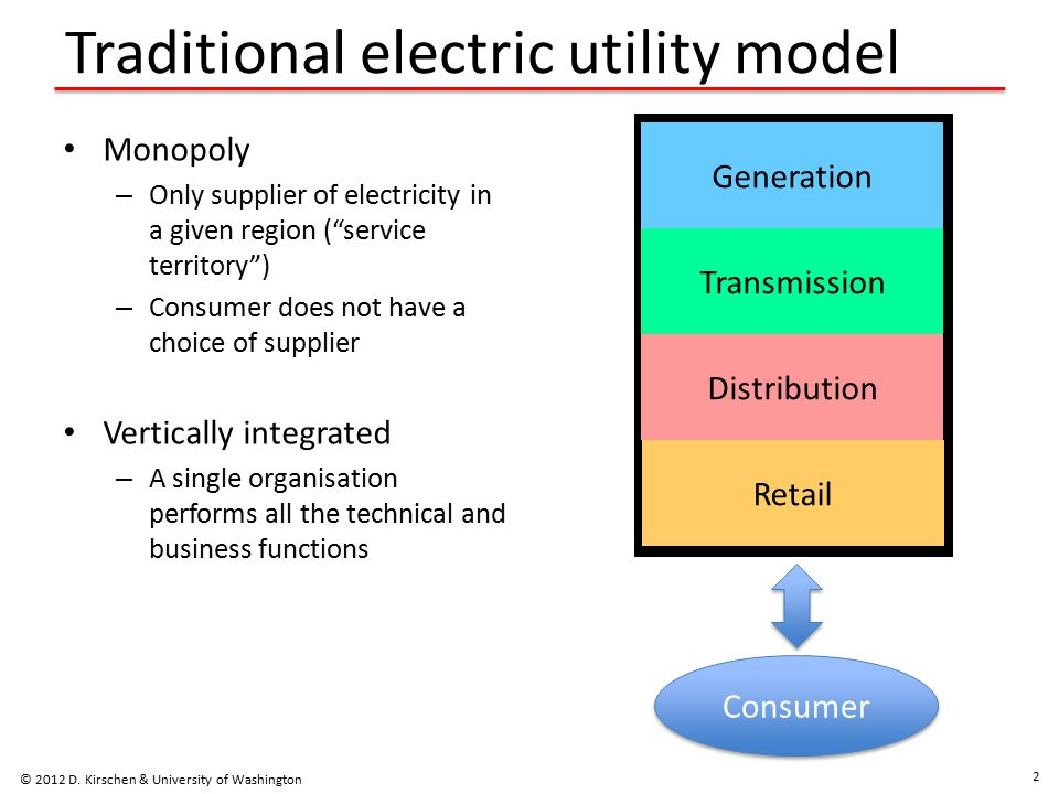 Traditional electric utility model Monopoly – Only supplier of electricity in a given region ( service territory ) – Consumer does not have a choice of supplier Vertically integrated – A single organisation performs all the technical and business functions Generation Transmission Distribution Retail © 2012 D.