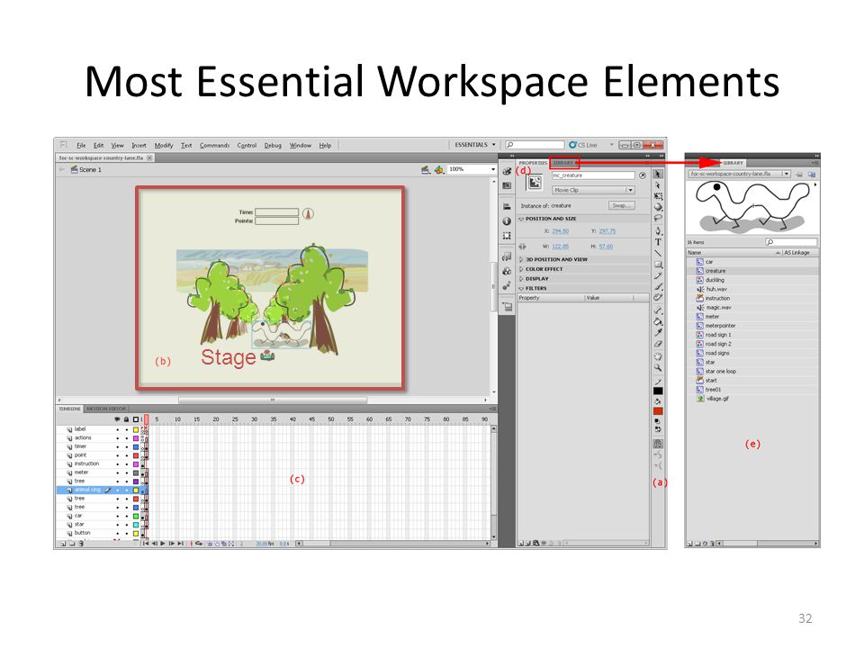 Most Essential Workspace Elements 32 Stage