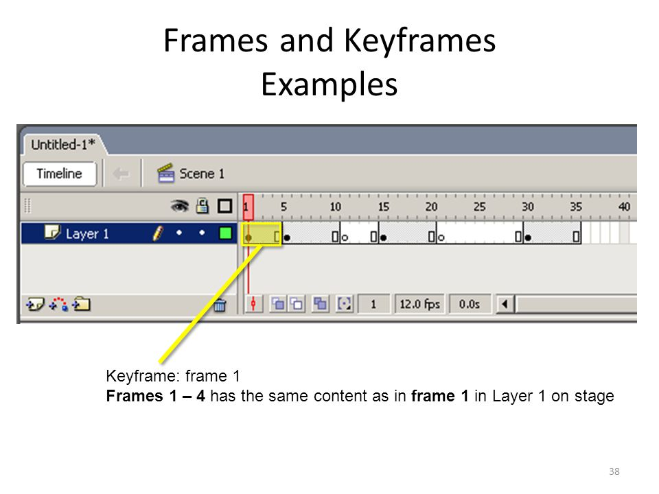 38 Frames and Keyframes Examples Keyframe: frame 1 Frames 1 – 4 has the same content as in frame 1 in Layer 1 on stage