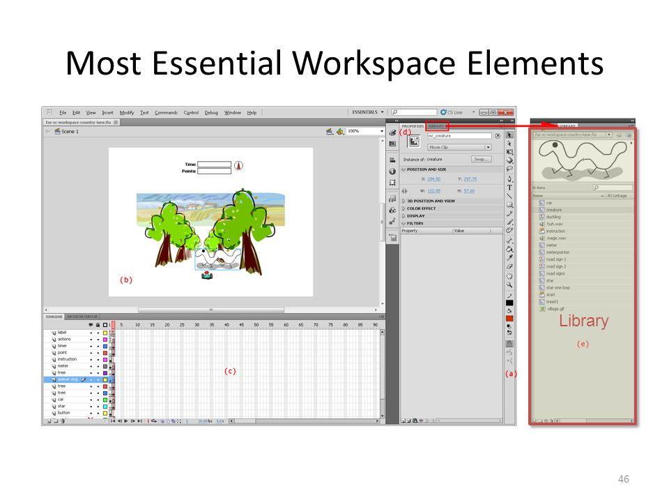 Most Essential Workspace Elements 46 Library