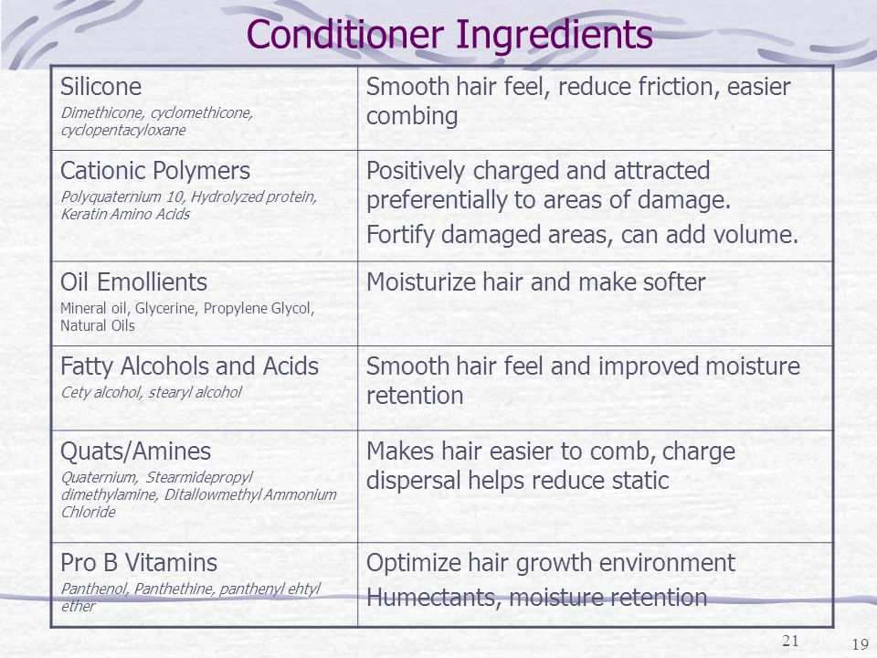 21 Conditioner Ingredients Silicone Dimethicone, cyclomethicone, cyclopentacyloxane Smooth hair feel, reduce friction, easier combing Cationic Polymers Polyquaternium 10, Hydrolyzed protein, Keratin Amino Acids Positively charged and attracted preferentially to areas of damage.