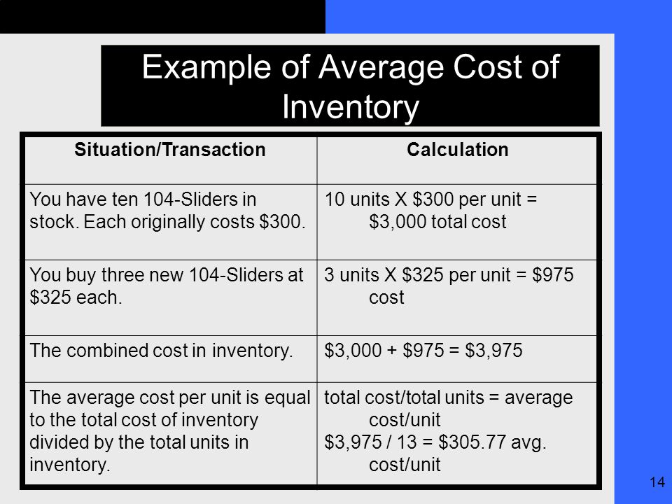 14 Example of Average Cost of Inventory Situation/TransactionCalculation You have ten 104-Sliders in stock.